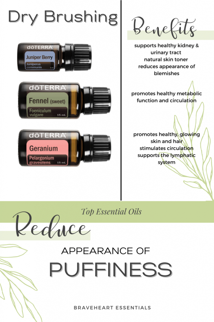 Three Essential Oils to Reduce Puffiness Juniper Berry, Fennel, and Geranium